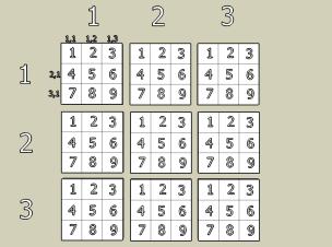 coordenadas tetradimensionales